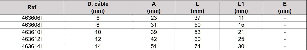 Diamètre cordage et dimensions cosse